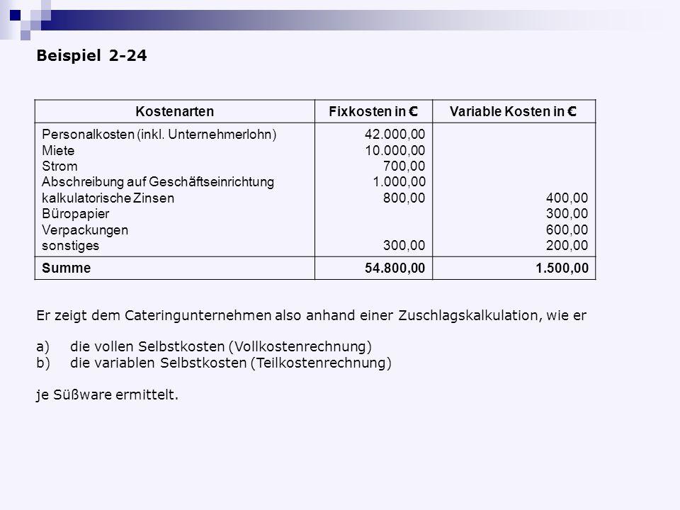 Beispiel 2-24 Kostenarten Fixkosten in Variable Kosten in Personalkosten (inkl.