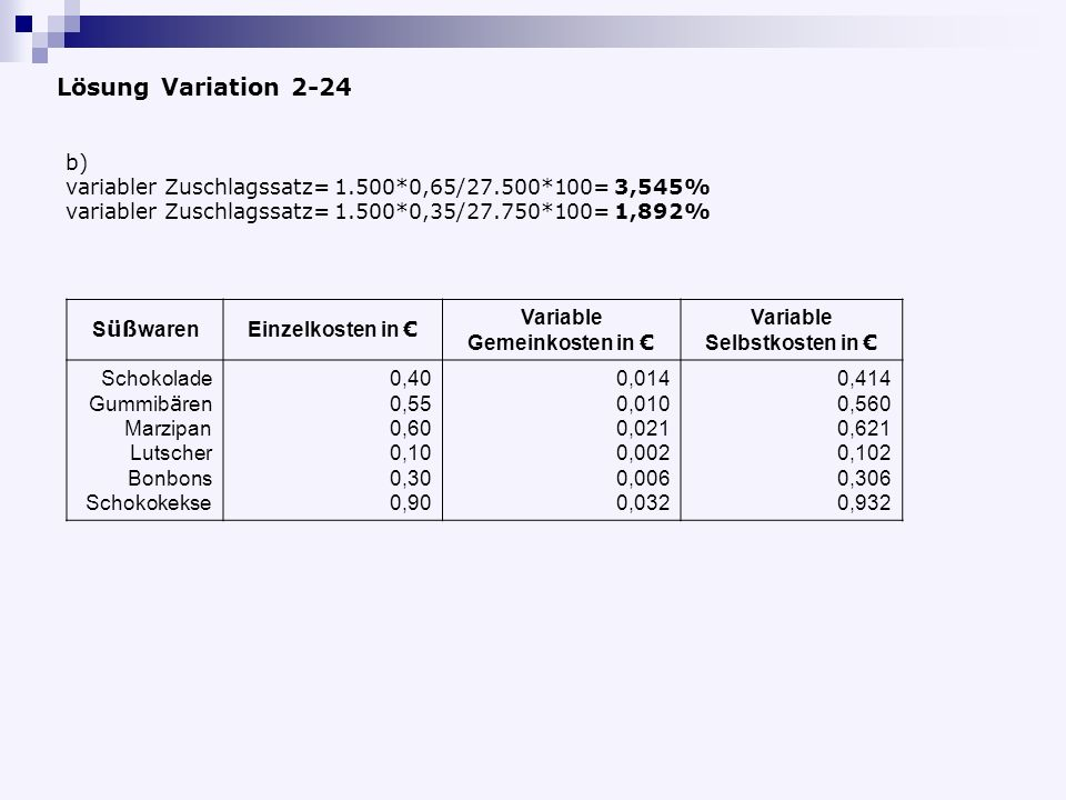 b) variabler Zuschlagssatz= 1.500*0,65/27.500*100= 3,545% variabler Zuschlagssatz= 1.500*0,35/27.750*100= 1,892% S üß warenEinzelkosten in Variable Gemeinkosten in Variable Selbstkosten in Schokolade Gummib ä ren Marzipan Lutscher Bonbons Schokokekse 0,40 0,55 0,60 0,10 0,30 0,90 0,014 0,010 0,021 0,002 0,006 0,032 0,414 0,560 0,621 0,102 0,306 0,932 Lösung Variation 2-24