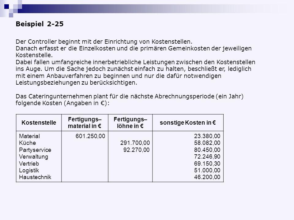 Beispiel 2-25 Der Controller beginnt mit der Einrichtung von Kostenstellen.