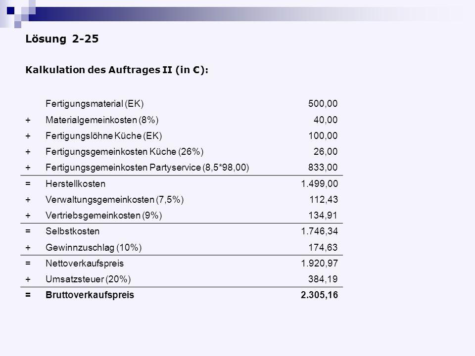 Lösung 2-25 Kalkulation des Auftrages II (in ): Fertigungsmaterial (EK)500,00 +Materialgemeinkosten (8%)40,00 +Fertigungslöhne Küche (EK)100,00 +Fertigungsgemeinkosten Küche (26%)26,00 +Fertigungsgemeinkosten Partyservice (8,5*98,00) 833,00 =Herstellkosten1.499,00 +Verwaltungsgemeinkosten (7,5%)112,43 +Vertriebsgemeinkosten (9%)134,91 =Selbstkosten1.746,34 +Gewinnzuschlag (10%)174,63 =Nettoverkaufspreis1.920,97 +Umsatzsteuer (20%)384,19 =Bruttoverkaufspreis2.305,16
