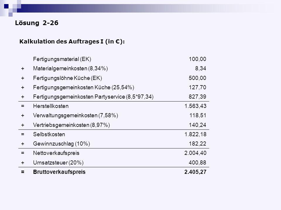 Kalkulation des Auftrages I (in ): Fertigungsmaterial (EK)100,00 +Materialgemeinkosten (8,34%)8,34 +Fertigungslöhne Küche (EK)500,00 +Fertigungsgemeinkosten Küche (25,54%)127,70 +Fertigungsgemeinkosten Partyservice (8,5*97,34)827,39 =Herstellkosten1.563,43 +Verwaltungsgemeinkosten (7,58%)118,51 +Vertriebsgemeinkosten (8,97%)140,24 =Selbstkosten1.822,18 +Gewinnzuschlag (10%)182,22 =Nettoverkaufspreis2.004,40 +Umsatzsteuer (20%)400,88 =Bruttoverkaufspreis2.405,27