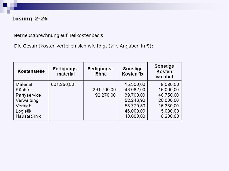 Lösung 2-26 Betriebsabrechnung auf Teilkostenbasis Die Gesamtkosten verteilen sich wie folgt (alle Angaben in ): Kostenstelle Fertigungs– material Fertigungs– löhne Sonstige Kosten fix Sonstige Kosten variabel Material Küche Partyservice Verwaltung Vertrieb Logistik Haustechnik 601.250,00 291.700,00 92.270,00 15.300,00 43.082,00 39.700,00 52.246,90 53.770,30 46.000,00 40.000,00 8.080,00 15.000,00 40.750,00 20.000,00 15.380,00 5.000,00 6.200,00