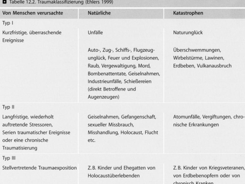 Pathogenese der Dissoziation III Die psychopathologische Dissoziation manifestiert sich in verschiedenen psychoformen und somatoformen Symptomen.