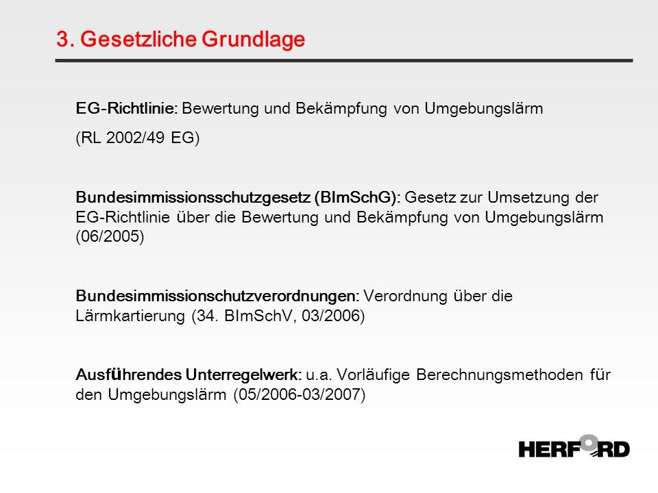 3. Gesetzliche Grundlage EG-Richtlinie: Bewertung und Bek ä mpfung von Umgebungsl ä rm (RL 2002/49 EG) Bundesimmissionsschutzgesetz (BImSchG): Gesetz