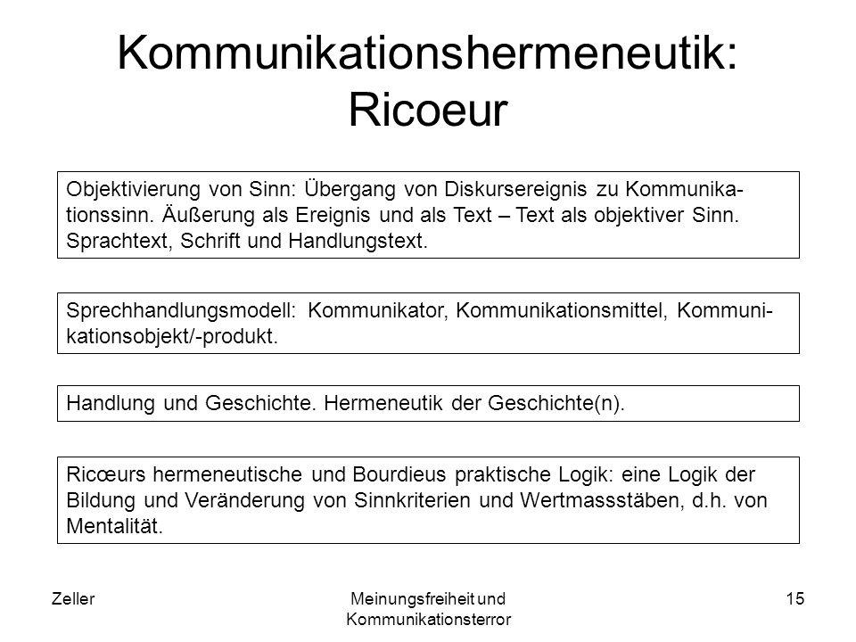 ZellerMeinungsfreiheit und Kommunikationsterror 16 4 Dimensionen des Diskurses (Ricoeur 2002, 50-51) Diskurs (im Ggs.