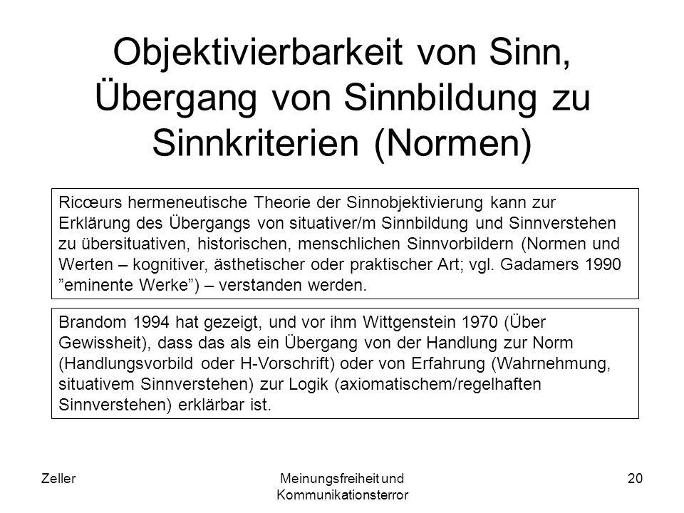 ZellerMeinungsfreiheit und Kommunikationsterror 21 Sinnraum: ein soziales Kommunikationsmodell Autor - (K)-Handlung – Medium – Sinn-Objekt/Produkt – Adressat.