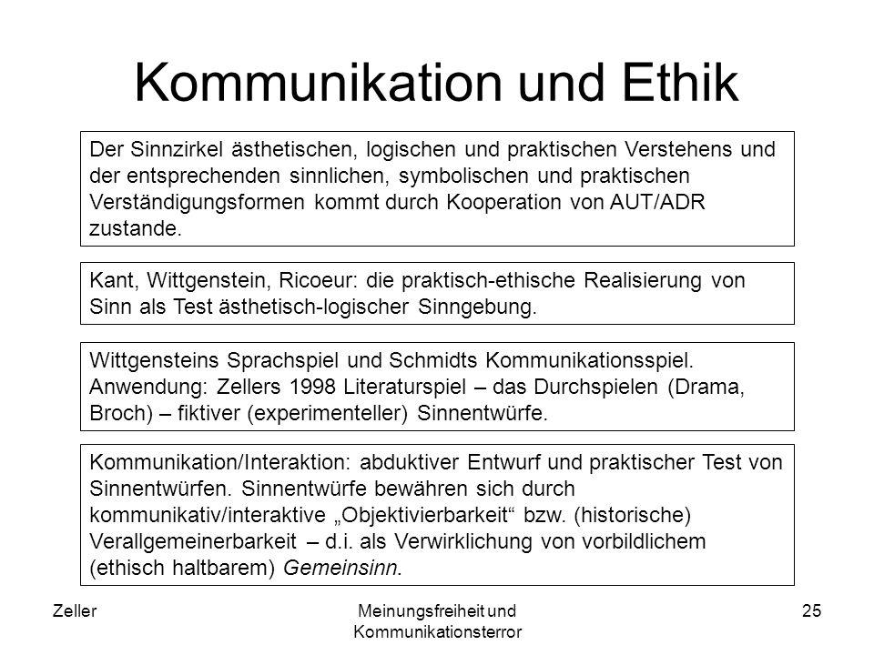 ZellerMeinungsfreiheit und Kommunikationsterror 26 Visuelle Semiotik: Theorie visueller Sinnbildung Die Kommunikation mittels ikonischer Zeichen beruht nicht (nur) auf der Ähnlichkeit des Bildes mit dem Abgebildeten.
