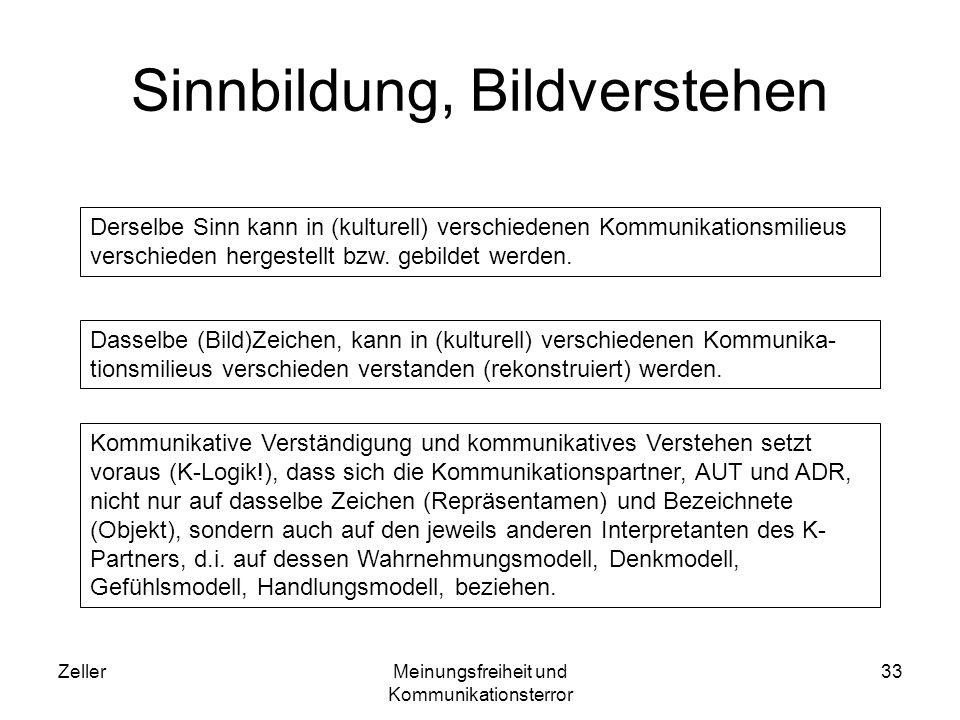ZellerMeinungsfreiheit und Kommunikationsterror 34 Kommunikation als interkultureller Lernprozess Gadamers 1990 Horizontverschmelzung kann auf dem Hintergrund des obigen Kommunikationsmodells als ethisch motivierter, interkultu- reller Lernprozess verstanden werden.