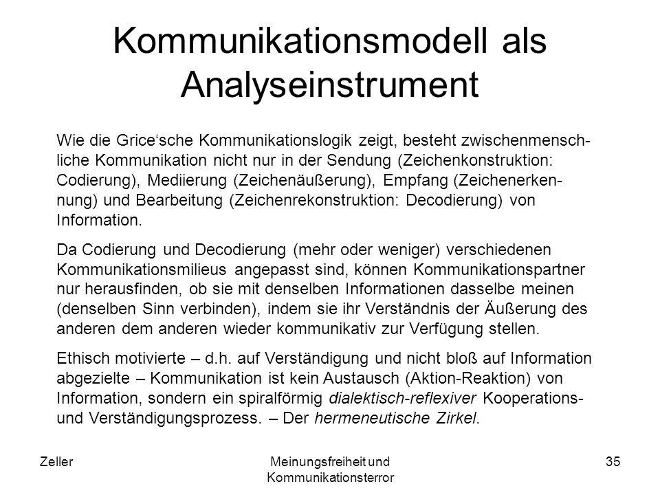 ZellerMeinungsfreiheit und Kommunikationsterror 36 Abbau von Vorurteilen Verständigung kommt nur zustande in einem dynamischen Kommuni- kationsprozess – z.B.