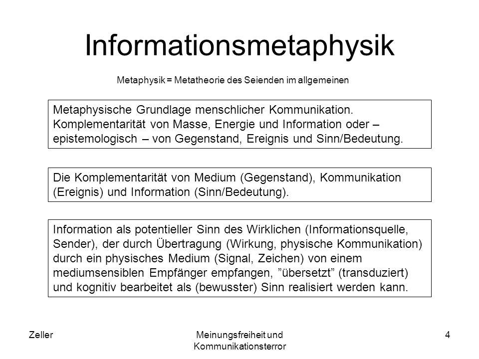 ZellerMeinungsfreiheit und Kommunikationsterror 5 Modell 1 Informationsquelle Medium: Umgebungs- licht Empfänger Aus: Gibson 1986, 71