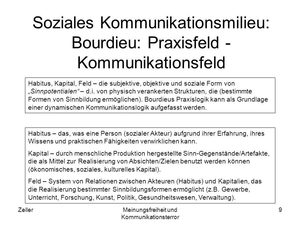 ZellerMeinungsfreiheit und Kommunikationsterror 10 Praxislogik Ein soziales Praxisfeld kann auch als Regelstruktur zur Produktion und zum Verstehen von Sinn aufgefasst werden.