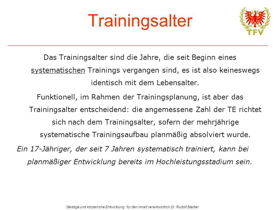 Geistige und körperliche Entwicklung für den Inhalt verantwortlich Dr. Rudolf Stadler Trainingsalter Das Trainingsalter sind die Jahre, die seit Begin