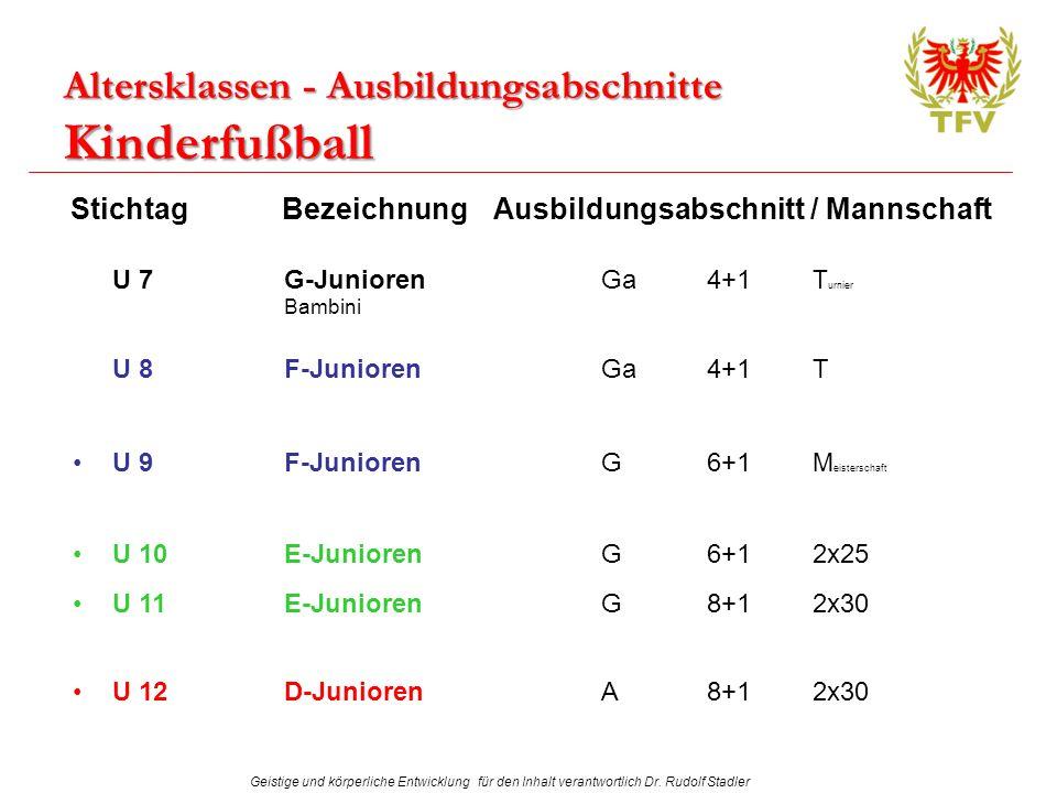 Geistige und körperliche Entwicklung für den Inhalt verantwortlich Dr. Rudolf Stadler Altersklassen - Ausbildungsabschnitte Kinderfußball StichtagBeze