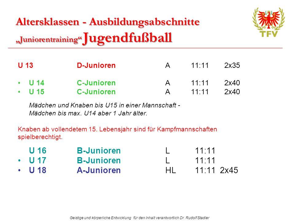 Geistige und körperliche Entwicklung für den Inhalt verantwortlich Dr. Rudolf Stadler Altersklassen - Ausbildungsabschnitte Juniorentraining Jugendfuß