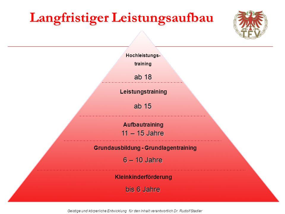 Geistige und körperliche Entwicklung für den Inhalt verantwortlich Dr. Rudolf Stadler Langfristiger Leistungsaufbau Kleinkinderförderung Grundausbildu