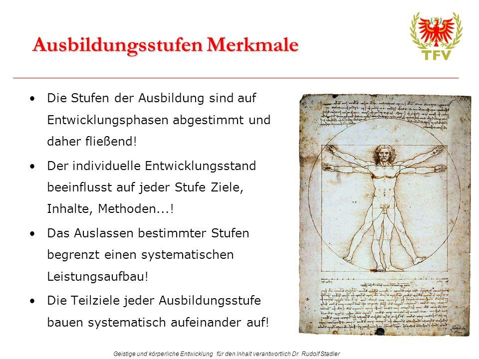 Geistige und körperliche Entwicklung für den Inhalt verantwortlich Dr. Rudolf Stadler Ausbildungsstufen Merkmale Die Stufen der Ausbildung sind auf En