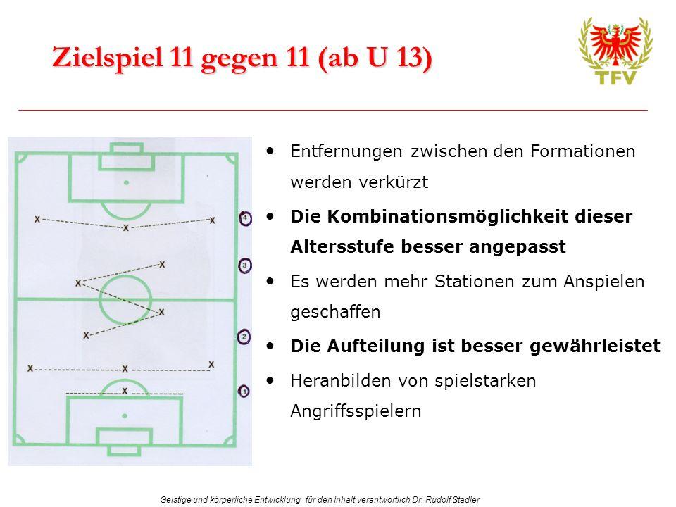 Geistige und körperliche Entwicklung für den Inhalt verantwortlich Dr. Rudolf Stadler Entfernungen zwischen den Formationen werden verkürzt Die Kombin