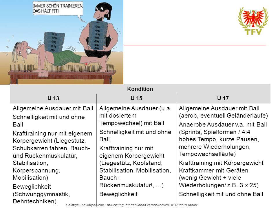 Geistige und körperliche Entwicklung für den Inhalt verantwortlich Dr. Rudolf Stadler Kondition U 13U 15U 17 Allgemeine Ausdauer mit Ball Schnelligkei