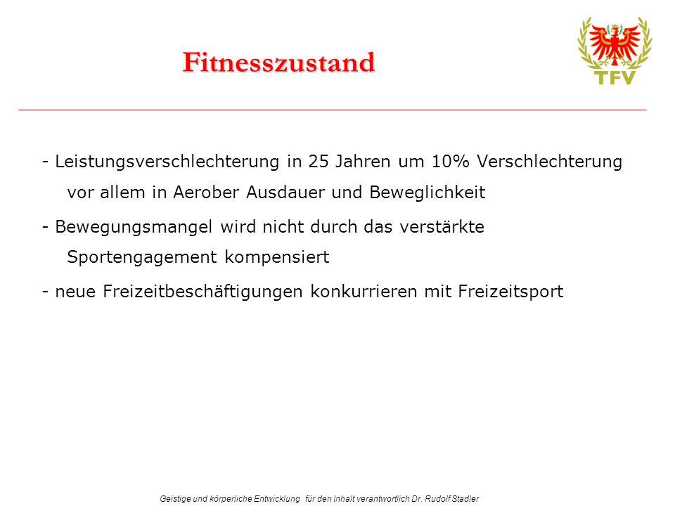 Geistige und körperliche Entwicklung für den Inhalt verantwortlich Dr. Rudolf Stadler Fitnesszustand - Leistungsverschlechterung in 25 Jahren um 10% V