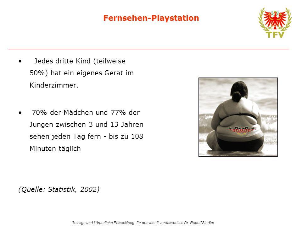 Geistige und körperliche Entwicklung für den Inhalt verantwortlich Dr. Rudolf Stadler Fernsehen-Playstation Jedes dritte Kind (teilweise 50%) hat ein