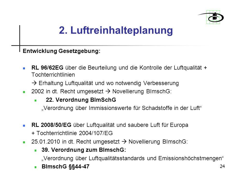 24 2. Luftreinhalteplanung Entwicklung Gesetzgebung: RL 96/62EG über die Beurteilung und die Kontrolle der Luftqualität + Tochterrichtlinien Erhaltung