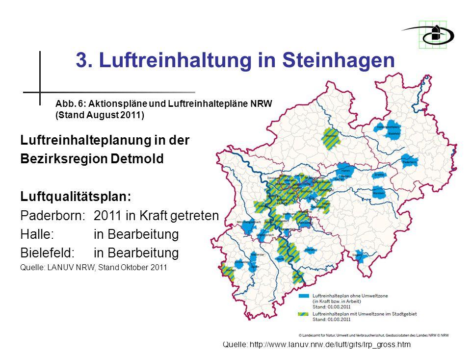 29 Quelle: http://www.lanuv.nrw.de/luft/gifs/lrp_gross.htm 3. Luftreinhaltung in Steinhagen Abb. 6: Aktionspläne und Luftreinhaltepläne NRW (Stand Aug