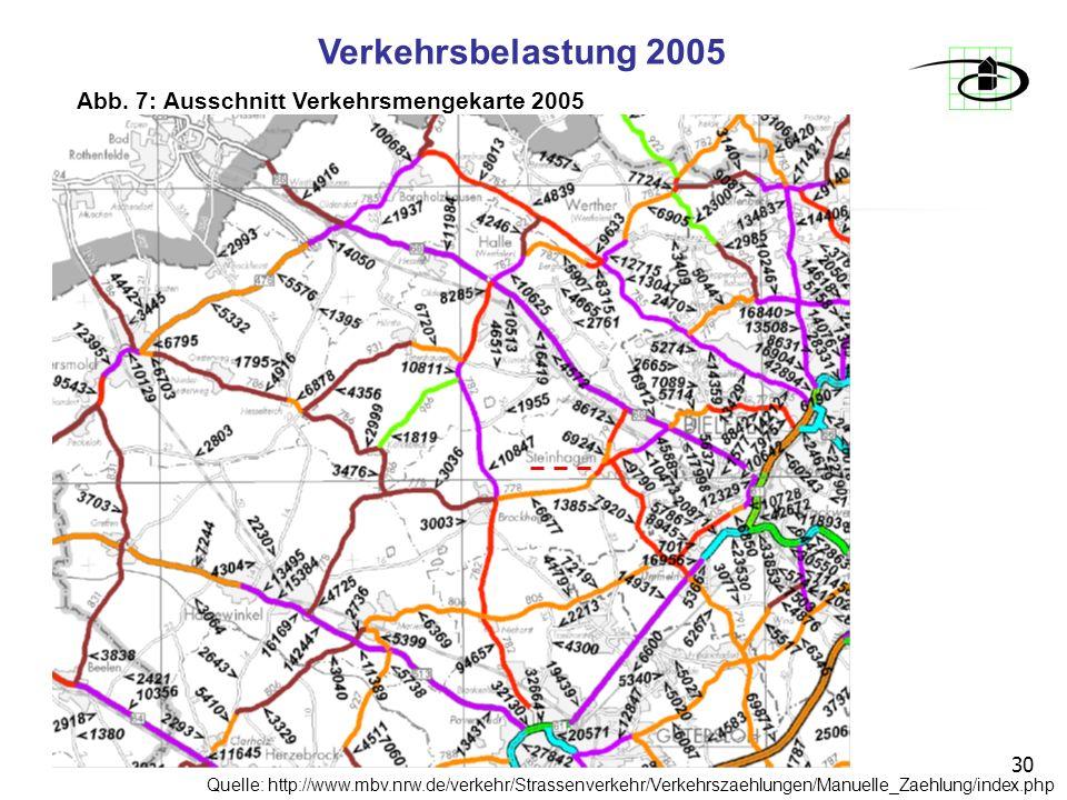 30 Abb. 7: Ausschnitt Verkehrsmengekarte 2005 Verkehrsbelastung 2005 Quelle: http://www.mbv.nrw.de/verkehr/Strassenverkehr/Verkehrszaehlungen/Manuelle