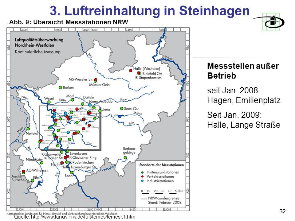 32 3. Luftreinhaltung in Steinhagen Abb. 9: Übersicht Messstationen NRW Quelle: http://www.lanuv.nrw.de/luft/temes/temesk1.htm Messstellen außer Betri