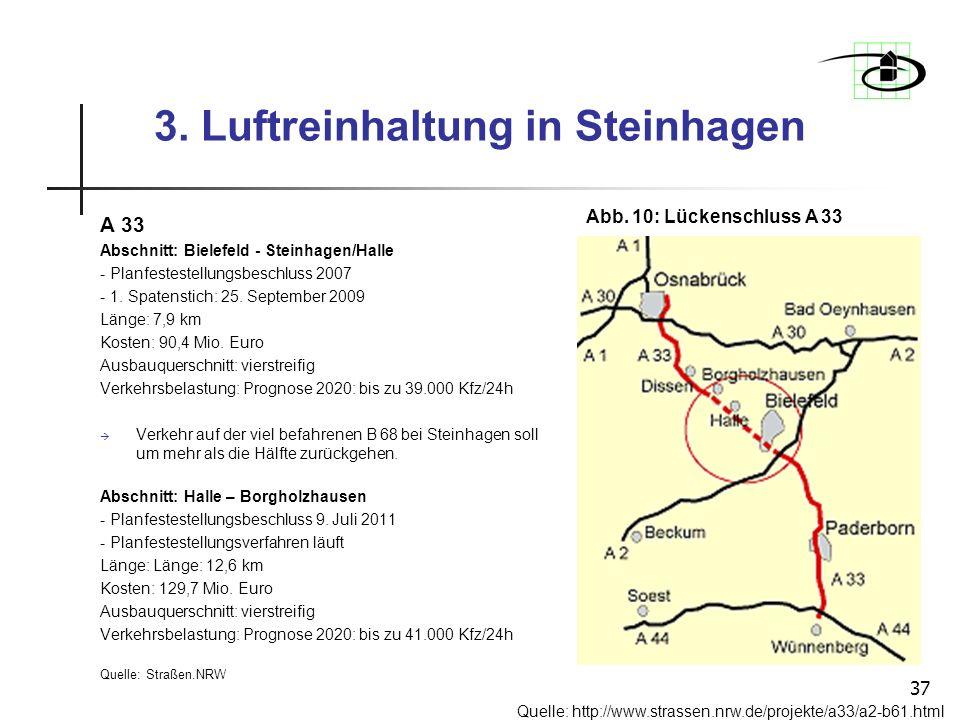 37 3. Luftreinhaltung in Steinhagen A 33 Abschnitt: Bielefeld - Steinhagen/Halle - Planfestestellungsbeschluss 2007 - 1. Spatenstich: 25. September 20