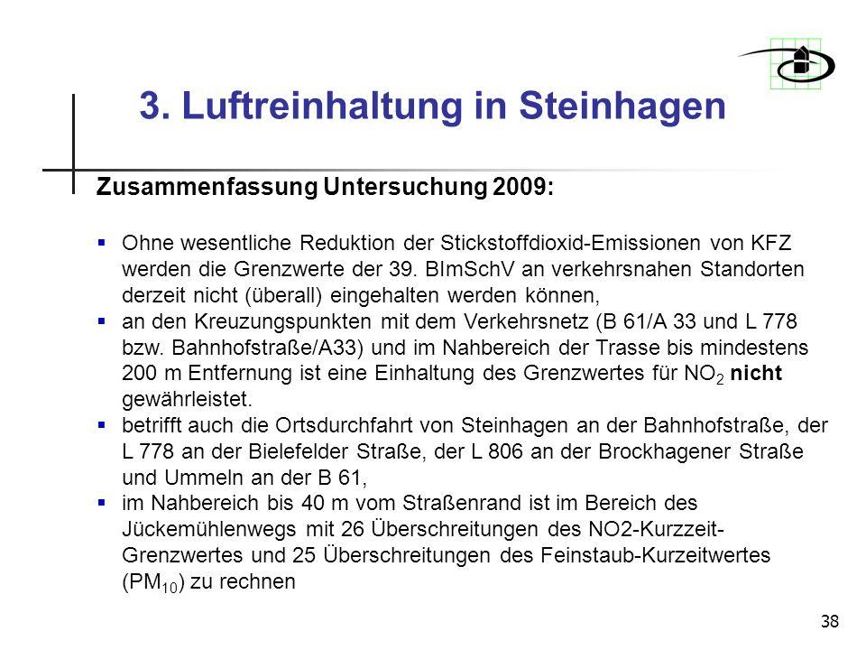 38 3. Luftreinhaltung in Steinhagen Zusammenfassung Untersuchung 2009: Ohne wesentliche Reduktion der Stickstoffdioxid-Emissionen von KFZ werden die G