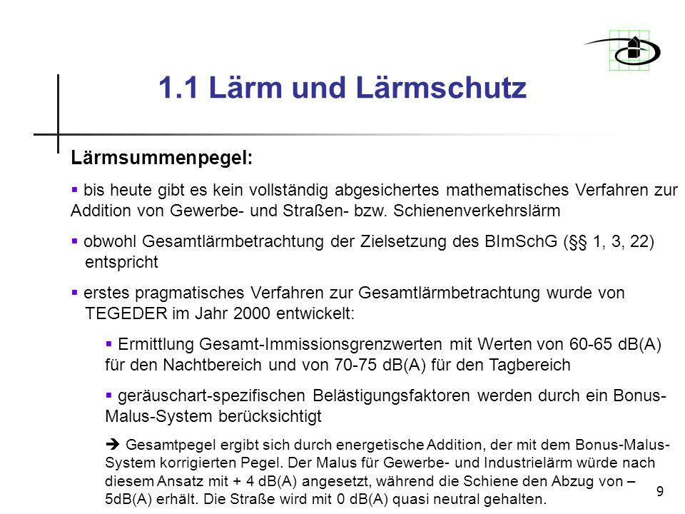 9 Lärmsummenpegel: bis heute gibt es kein vollständig abgesichertes mathematisches Verfahren zur Addition von Gewerbe- und Straßen- bzw. Schienenverke