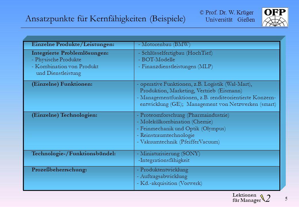 © Prof. Dr. W. Krüger Universität Gießen 2 Lektionen für Manager 5 Ansatzpunkte für Kernfähigkeiten (Beispiele) - Produktentwicklung - Auftragsabwickl
