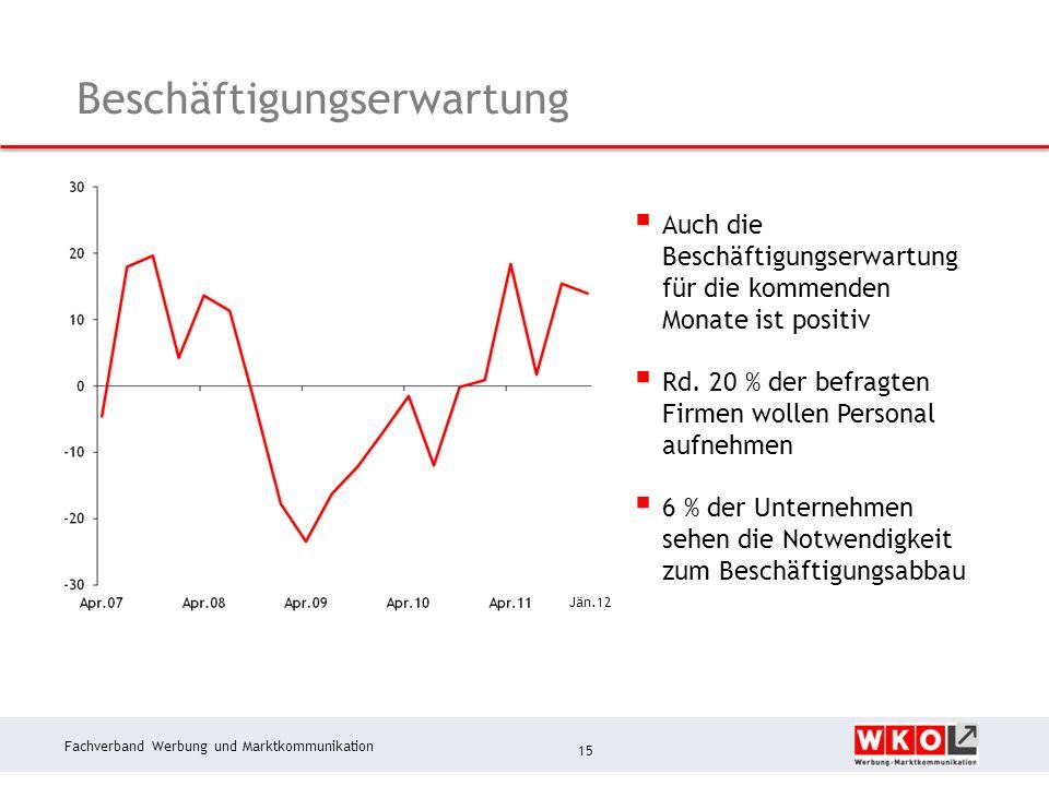 Fachverband Werbung und Marktkommunikation Beschäftigungserwartung 15 Jän.12 Auch die Beschäftigungserwartung für die kommenden Monate ist positiv Rd.