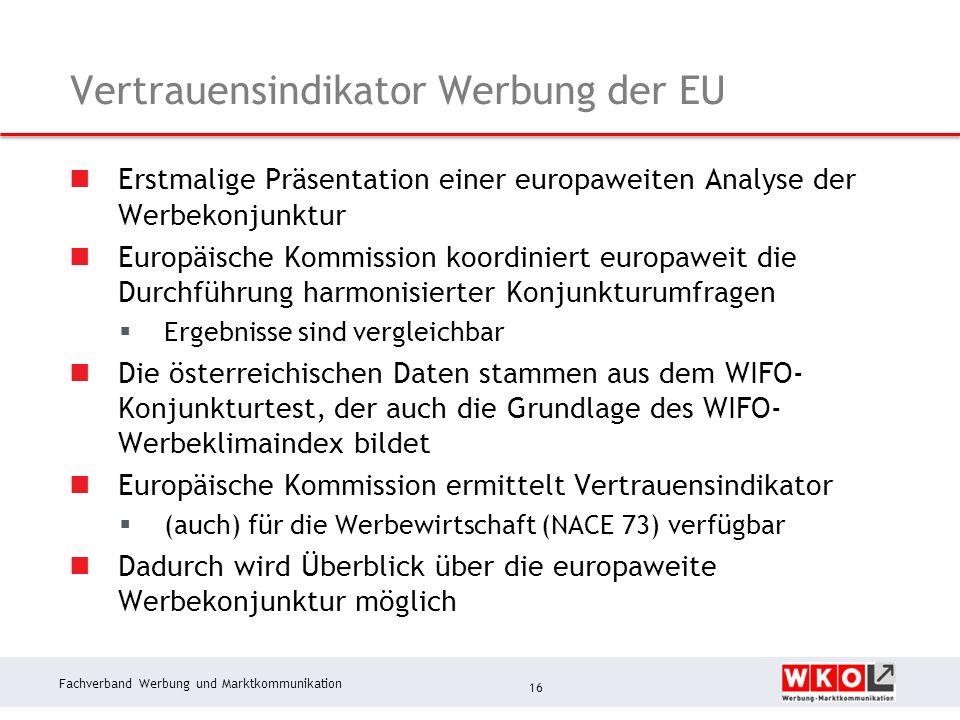 Fachverband Werbung und Marktkommunikation Vertrauensindikator Werbung der EU Erstmalige Präsentation einer europaweiten Analyse der Werbekonjunktur Europäische Kommission koordiniert europaweit die Durchführung harmonisierter Konjunkturumfragen Ergebnisse sind vergleichbar Die österreichischen Daten stammen aus dem WIFO- Konjunkturtest, der auch die Grundlage des WIFO- Werbeklimaindex bildet Europäische Kommission ermittelt Vertrauensindikator (auch) für die Werbewirtschaft (NACE 73) verfügbar Dadurch wird Überblick über die europaweite Werbekonjunktur möglich 16
