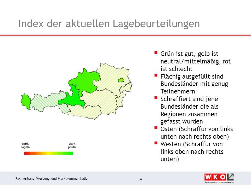 Fachverband Werbung und Marktkommunikation Index der aktuellen Lagebeurteilungen 19 Grün ist gut, gelb ist neutral/mittelmäßig, rot ist schlecht Flächig ausgefüllt sind Bundesländer mit genug Teilnehmern Schraffiert sind jene Bundesländer die als Regionen zusammen gefasst wurden Osten (Schraffur von links unten nach rechts oben) Westen (Schraffur von links oben nach rechts unten)