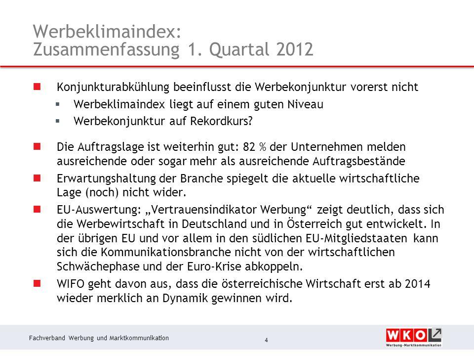 Fachverband Werbung und Marktkommunikation Werbeklimaindex: Zusammenfassung 1.