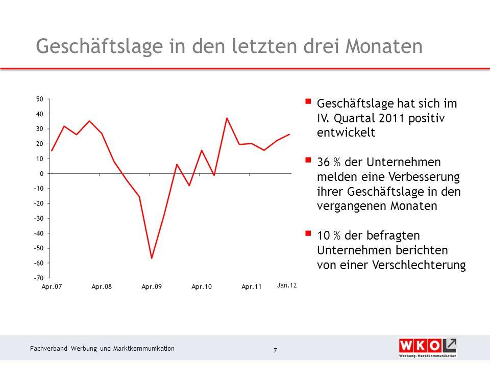 Fachverband Werbung und Marktkommunikation Wirtschaftswachstum und Werbekonjunktur 18 Linearer statistischer Zusammenhang zwischen BIP- Wachstum und Werbekonjunktur Korrelationskoeff.