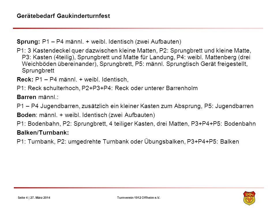 Turnverein 1912 Offheim e.V. Seite 4 | 27. März 2014 Gerätebedarf Gaukinderturnfest Sprung: P1 – P4 männl. + weibl. Identisch (zwei Aufbauten) P1: 3 K