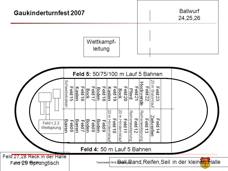 Turnverein 1912 Offheim e.V. Seite 6 | 27. März 2014 Gaukinderturnfest 2007 Feld 6 Barren Feld 7 Barren Feld 8 Boden Feld 9 Boden Feld 18 Boden Feld 1