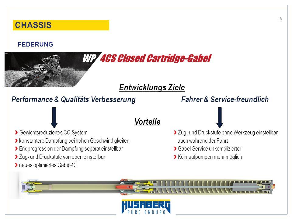 18 CHASSIS WP 4CS Closed Cartridge-Gabel Entwicklungs Ziele Performance & Qualitäts VerbesserungFahrer & Service-freundlich Vorteile Zug- und Druckstu