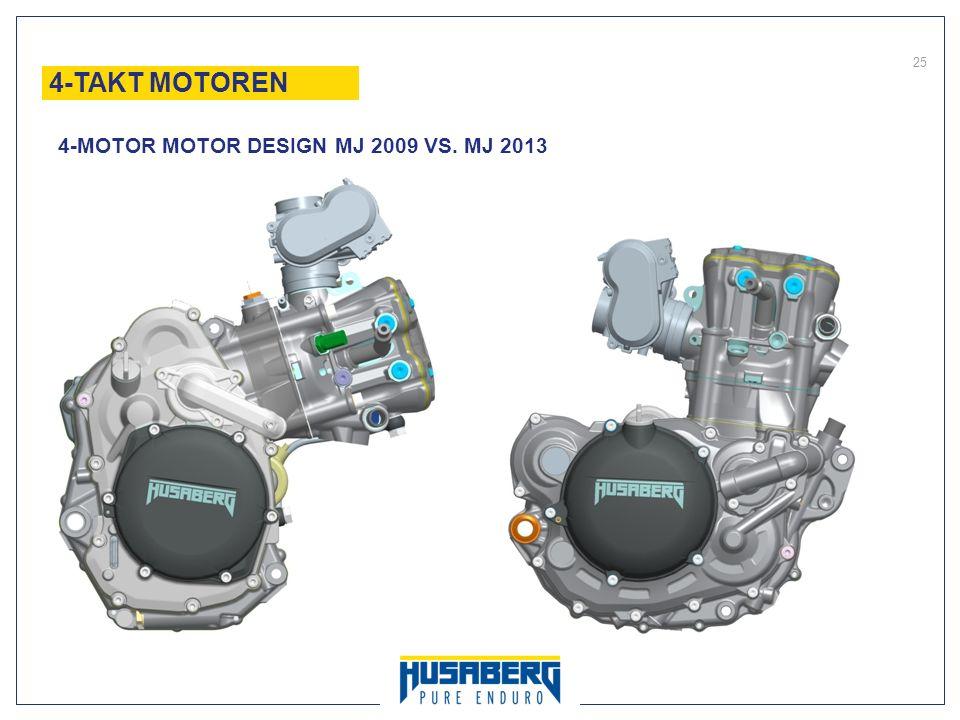 25 4-TAKT MOTOREN 4-MOTOR MOTOR DESIGN MJ 2009 VS. MJ 2013