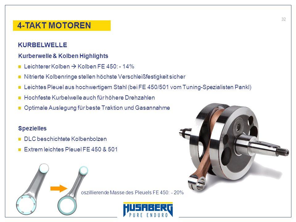 32 Kurberwelle & Kolben Highlights Leichterer Kolben Kolben FE 450: - 14% Nitrierte Kolbenringe stellen höchste Verschleißfestigkeit sicher Leichtes P