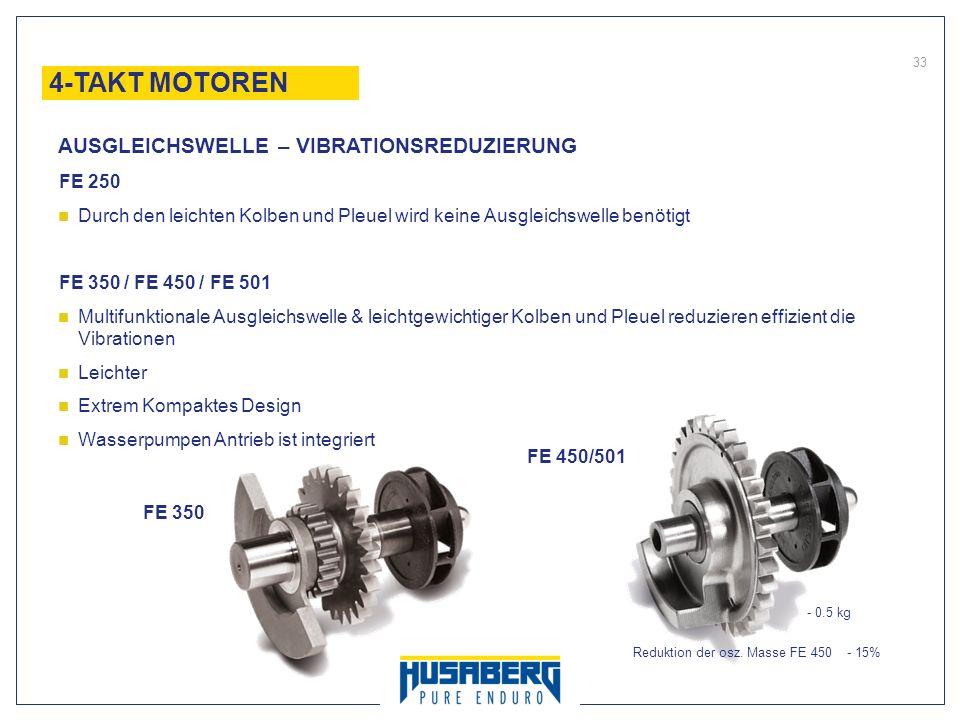33 - 0.5 kg Reduktion der osz. Masse FE 450 - 15% FE 250 Durch den leichten Kolben und Pleuel wird keine Ausgleichswelle benötigt FE 350 / FE 450 / FE