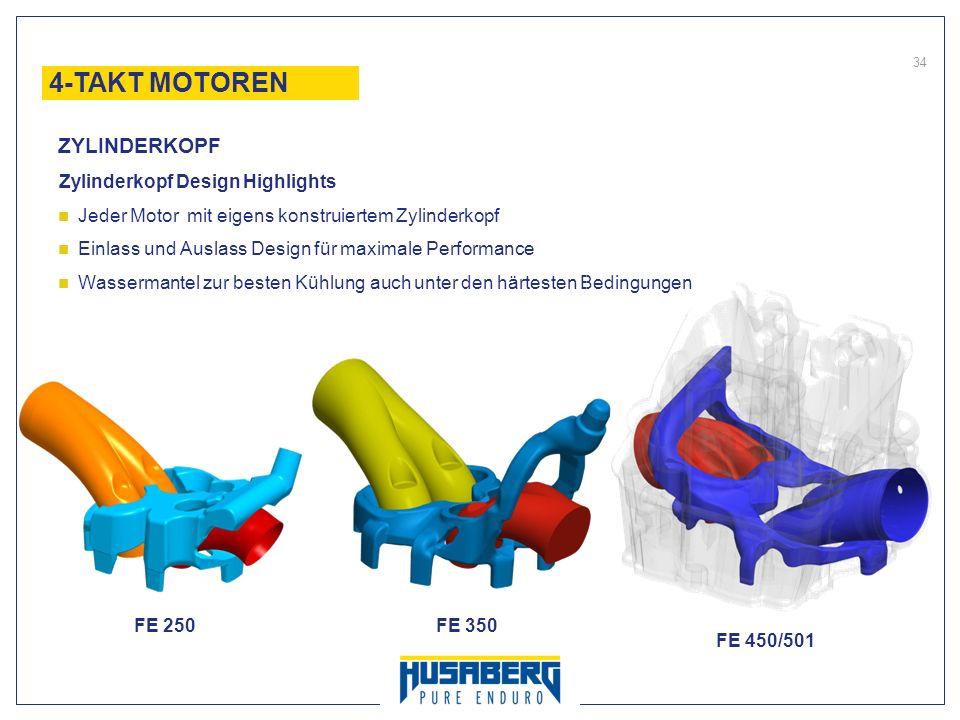 34 Zylinderkopf Design Highlights Jeder Motor mit eigens konstruiertem Zylinderkopf Einlass und Auslass Design für maximale Performance Wassermantel z