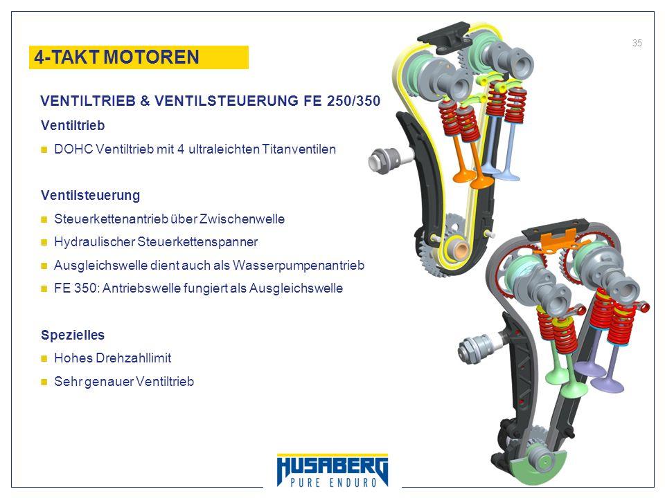 35 Ventiltrieb DOHC Ventiltrieb mit 4 ultraleichten Titanventilen Ventilsteuerung Steuerkettenantrieb über Zwischenwelle Hydraulischer Steuerkettenspa