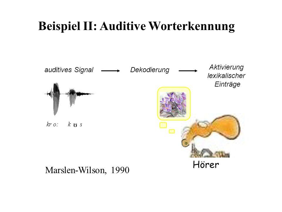 Module: Arttypische Verarbeitungseinheiten fester neuronaler Aufbau bereichsspezifisch schnell, autonom, verbindlich automatisch, stimulusgesteuert informationell verkapselt nicht flexibel nicht intelligent unempfindlich gegenueber zentralen, kognitiven Zielen