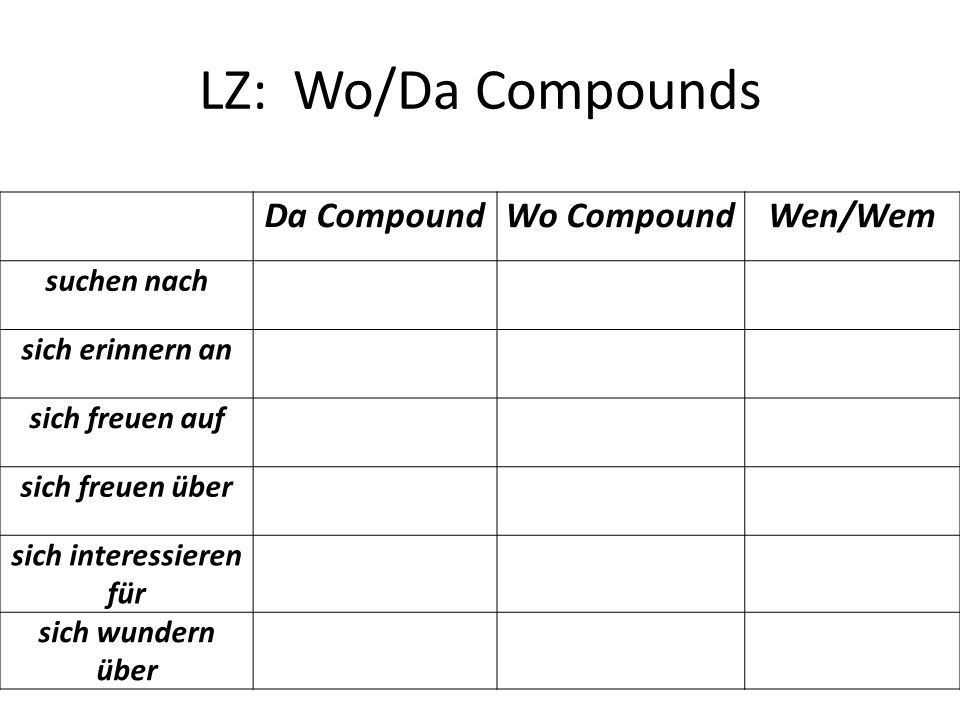 LZ: Wo/Da Compounds Da CompoundWo CompoundWen/Wem suchen nach sich erinnern an sich freuen auf sich freuen über sich interessieren für sich wundern üb