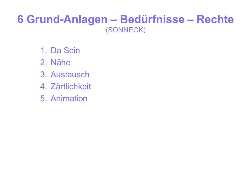 6 Grund-Anlagen – Bedürfnisse – Rechte (SONNECK) 1.Da Sein 2.Nähe 3.Austausch 4.Zärtlichkeit 5.Animation