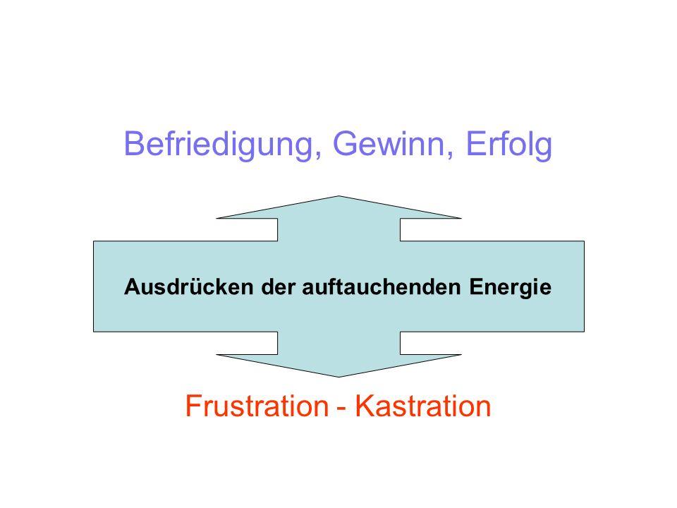 Ausdrücken der auftauchenden Energie Befriedigung, Gewinn, Erfolg Frustration - Kastration
