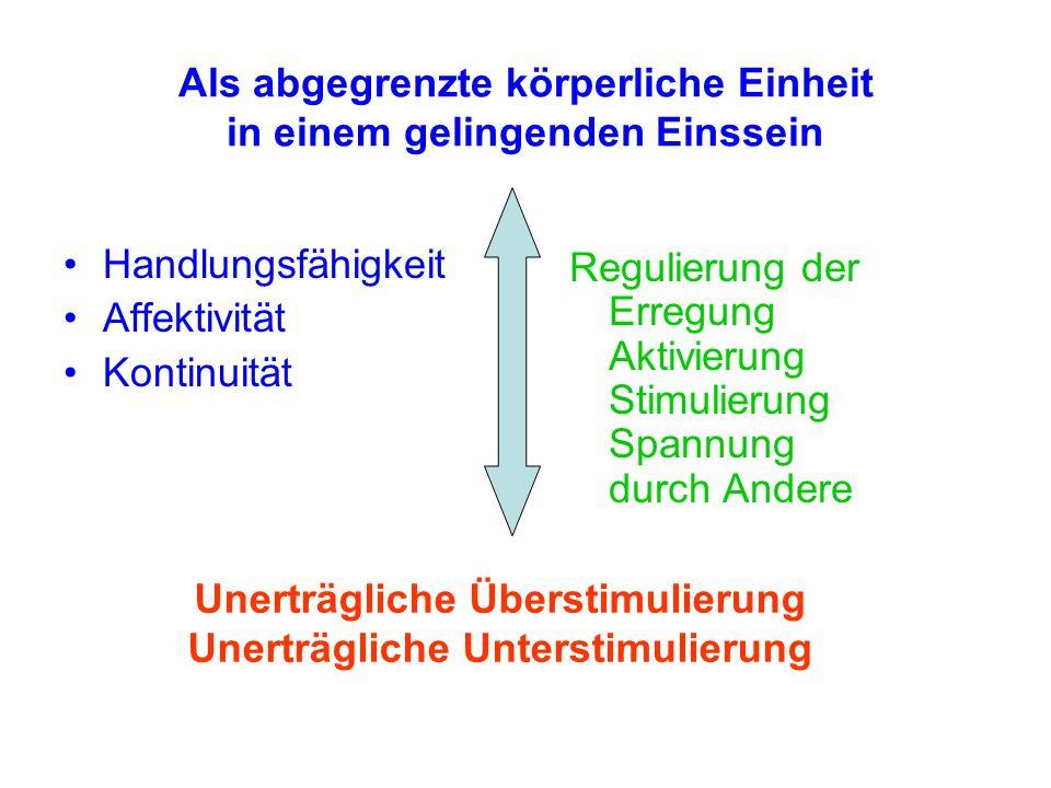 Als abgegrenzte körperliche Einheit in einem gelingenden Einssein Handlungsfähigkeit Affektivität Kontinuität Regulierung der Erregung Aktivierung Stimulierung Spannung durch Andere Unerträgliche Überstimulierung Unerträgliche Unterstimulierung